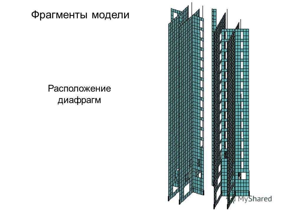 Фрагменты модели Расположение диафрагм