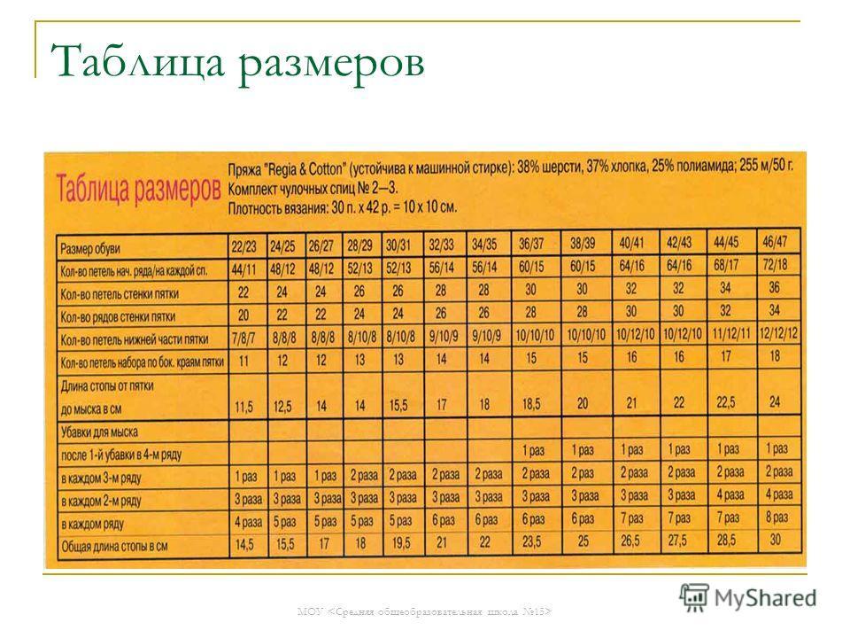 МОУ Таблица размеров