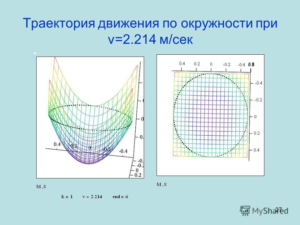 27 Траектория движения по окружности при v=2.214 м/сек