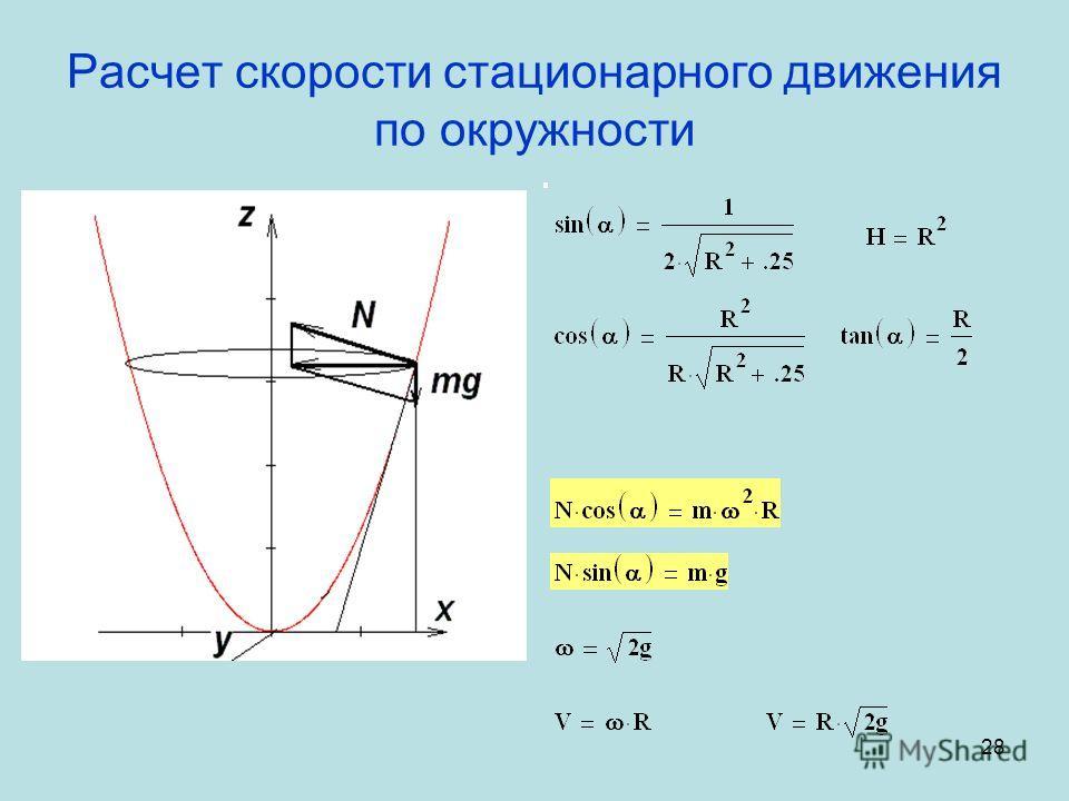 28 Расчет скорости стационарного движения по окружности