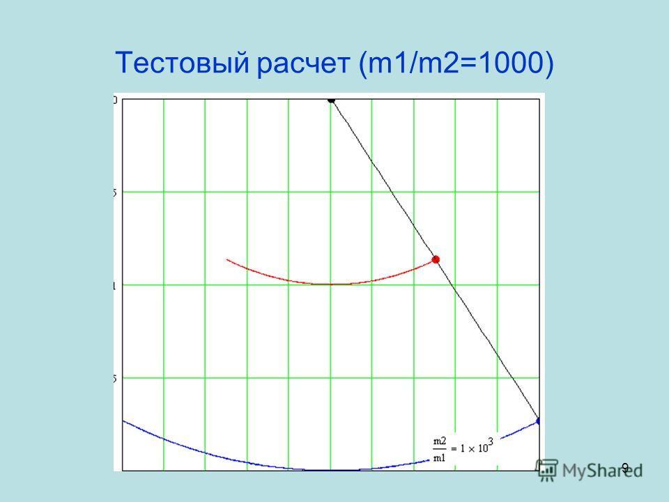 9 Тестовый расчет (m1/m2=1000)