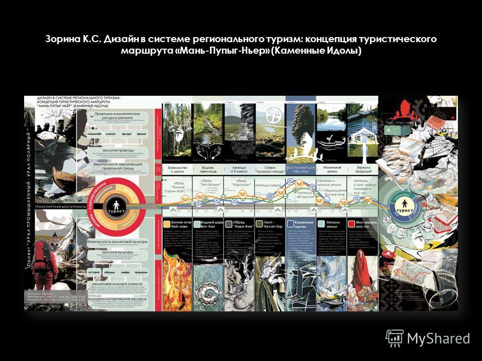Зорина К.С. Дизайн в системе регионального туризм: концепция туристического маршрута «Мань-Пупыг-Ньер» (Каменные Идолы)
