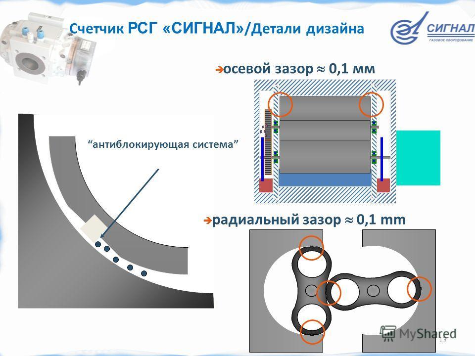 13 антиблокирующая система осевой зазор 0,1 мм радиальный зазор 0,1 mm Счетчик РСГ «СИГНАЛ» /Детали дизайна