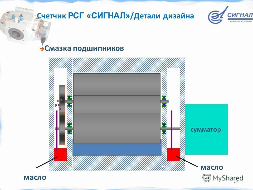 14 Счетчик РСГ «СИГНАЛ» /Детали дизайна сумматор масло Смазка подшипников