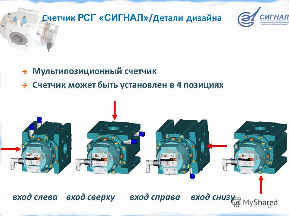 15 Счетчик РСГ «СИГНАЛ» /Детали дизайна Мультипозиционный счетчик Счетчик может быть установлен в 4 позициях вход слева вход сверху вход справа вход снизу