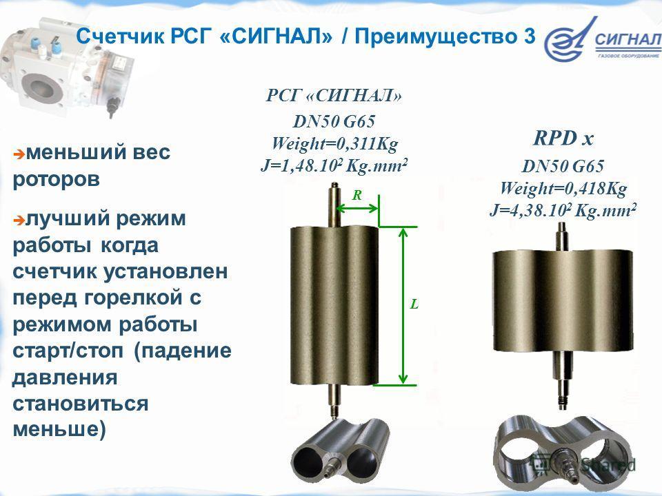 24 меньший вес роторов лучший режим работы когда счетчик установлен перед горелкой с режимом работы старт/стоп (падение давления становиться меньше) РСГ «СИГНАЛ» DN50 G65 Weight=0,311Kg J=1,48.10 2 Kg.mm 2 RPD x DN50 G65 Weight=0,418Kg J=4,38.10 2 Kg