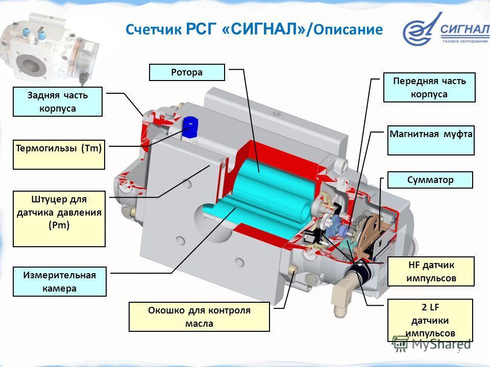 Счетчик РСГ «СИГНАЛ» /Описание 3 Задняя часть корпуса Измерительная камера Ротора Магнитная муфта Сумматор 2 LF датчики импульсов HF датчик импульсов Передняя часть корпуса Штуцер для датчика давления (Pm) Термогильзы (Тm) Окошко для контроля масла