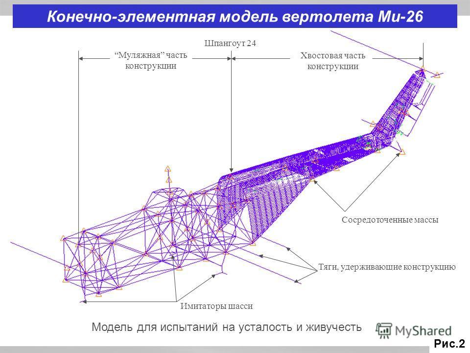 Шпангоут 24 Муляжная часть конструкции Хвостовая часть конструкции Тяги, удерживающие конструкцию Сосредоточенные массы Имитаторы шасси Конечно-элементная модель вертолета Ми-26 Модель для испытаний на усталость и живучесть Рис.2