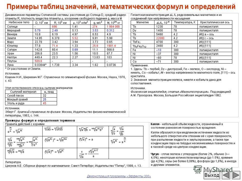 Демонстрация программы «Эффекты 300» Выход Примеры таблиц значений, математических формул и определений