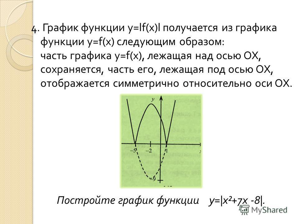 4. График функции y=lf(x)l получается из графика функции y=f(x) следующим образом: часть графика y=f(x), лежащая над осью ОХ, сохраняется, часть его, лежащая под осью ОХ, отображается симметрично относительно оси ОХ. Постройте график функции y=|x²+7х
