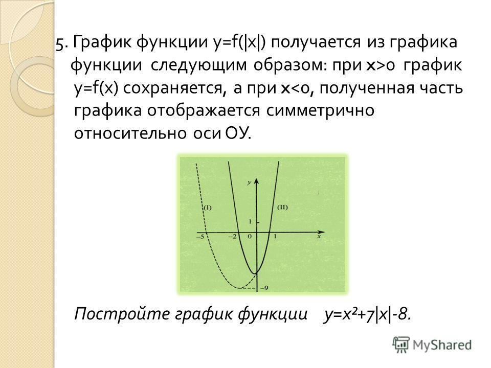 5. График функции y=f(|x|) получается из графика функции следующим образом : при x >0 график y=f(x) сохраняется, а при x