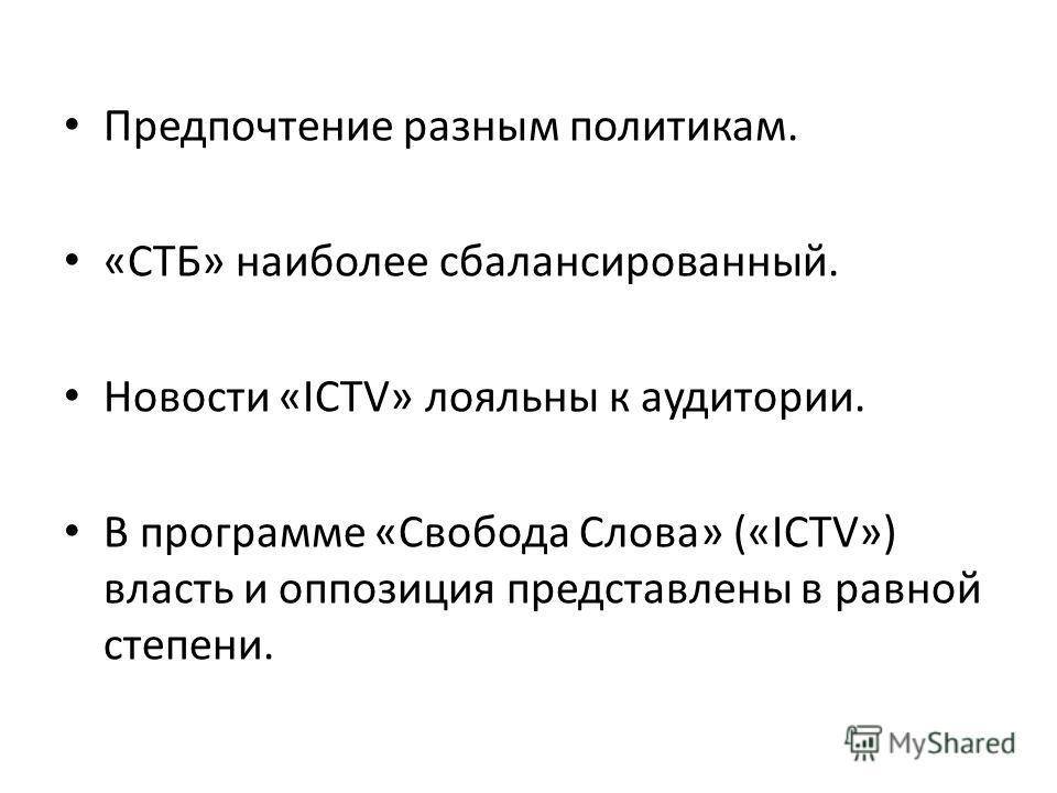 Предпочтение разным политикам. «СТБ» наиболее сбалансированный. Новости «ICTV» лояльны к аудитории. В программе «Свобода Слова» («ICTV») власть и оппозиция представлены в равной степени.