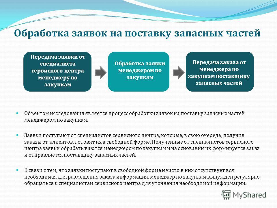 Обработка заявок на поставку запасных частей Объектом исследования является процесс обработки заявок на поставку запасных частей менеджером по закупкам. Заявки поступают от специалистов сервисного центра, которые, в свою очередь, получив заказы от кл