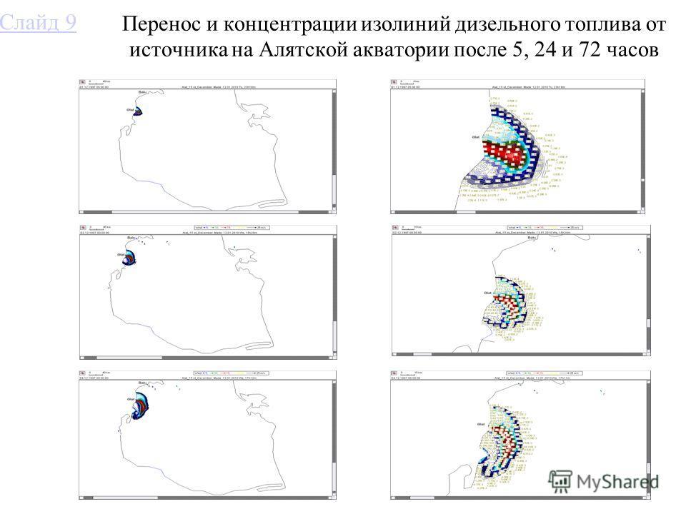 Перенос и концентрации изолиний дизельного топлива от источника на Алятской акватории после 5, 24 и 72 часов Слайд 9