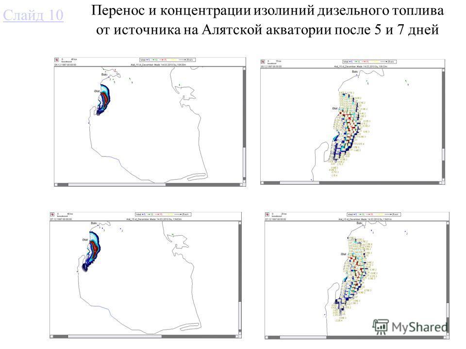 Перенос и концентрации изолиний дизельного топлива от источника на Алятской акватории после 5 и 7 дней Слайд 10