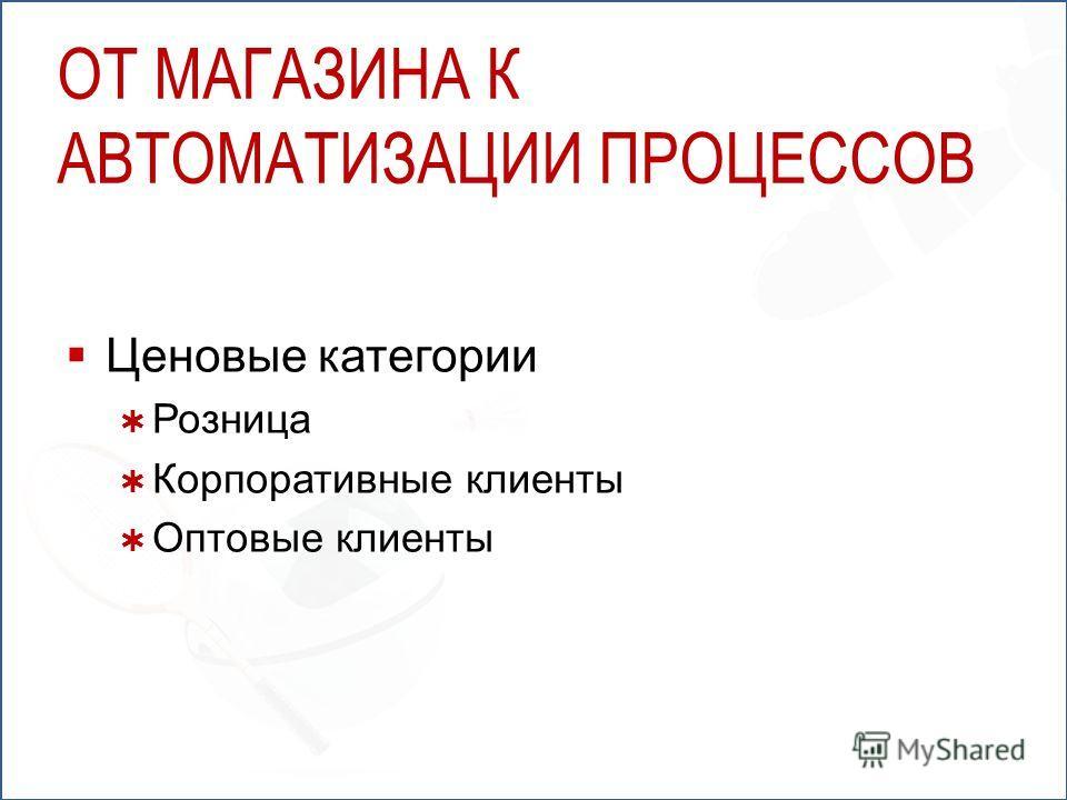 ОТ МАГАЗИНА К АВТОМАТИЗАЦИИ ПРОЦЕССОВ Ценовые категории Розница Корпоративные клиенты Оптовые клиенты