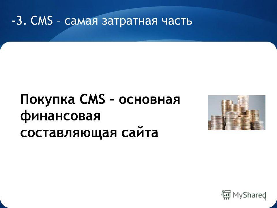 4 -3. CMS – самая затратная часть Покупка CMS – основная финансовая составляющая сайта