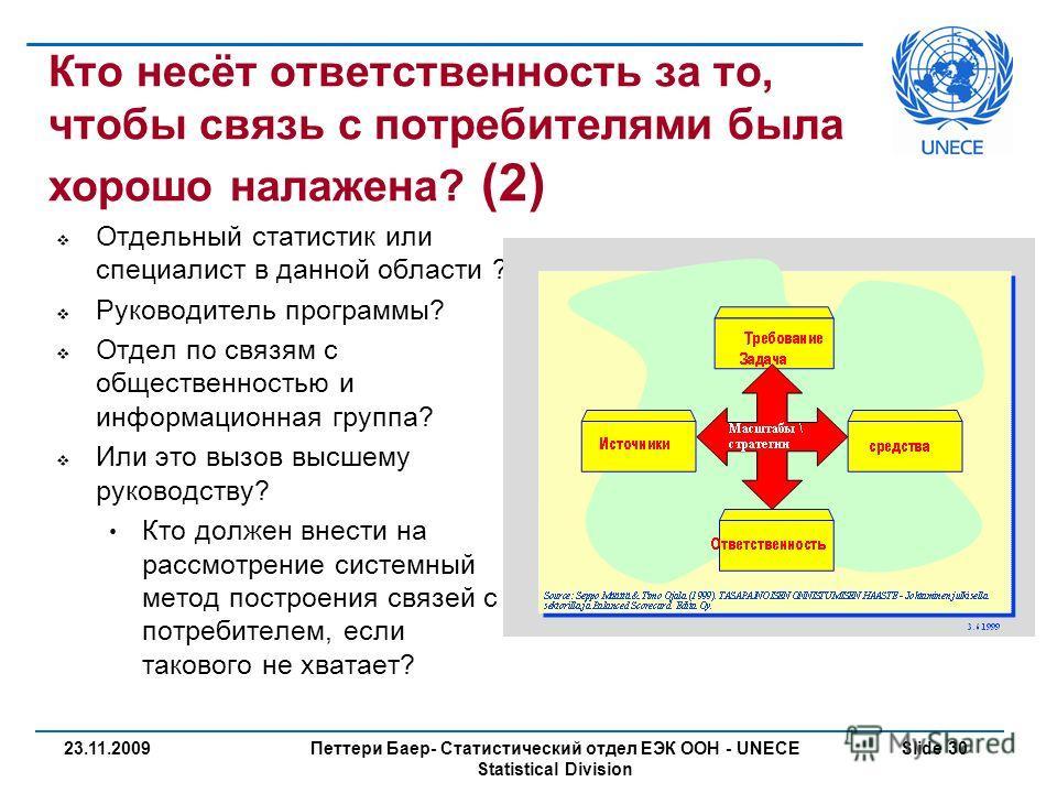 Петтери Баер- Статистический отдел ЕЭК ООН - UNECE Statistical Division Slide 3023.11.2009 Кто несёт ответственность за то, чтобы связь с потребителями была хорошо налажена? (2) Отдельный статистик или специалист в данной области ? Руководитель прогр