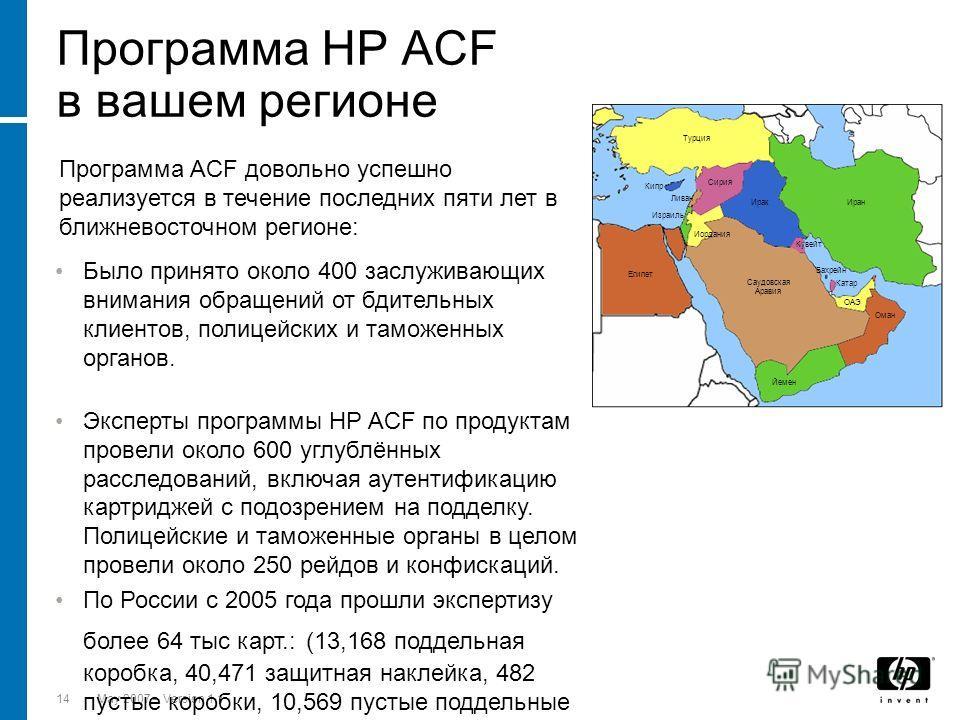14 May 2007 – Version 1.1 Программа HP ACF в вашем регионе Было принято около 400 заслуживающих внимания обращений от бдительных клиентов, полицейских и таможенных органов. Эксперты программы HP ACF по продуктам провели около 600 углублённых расследо