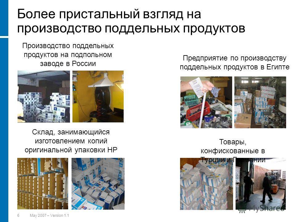 6 May 2007 – Version 1.1 Более пристальный взгляд на производство поддельных продуктов Товары, конфискованные в Турции и Германии Предприятие по производству поддельных продуктов в Египте Склад, занимающийся изготовлением копий оригинальной упаковки