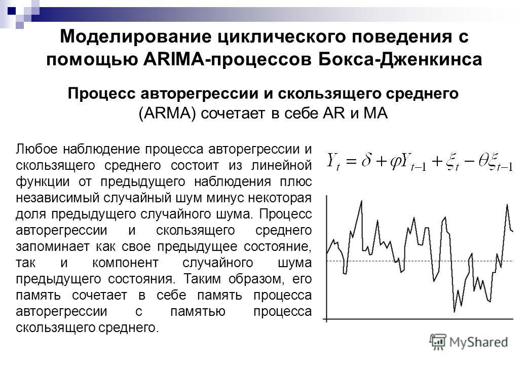 Моделирование циклического поведения с помощью АRIМА-процессов Бокса-Дженкинса Процесс авторегрессии и скользящего среднего (ARMA) сочетает в себе AR и МА Любое наблюдение процесса авторегрессии и скользящего среднего состоит из линейной функции от п