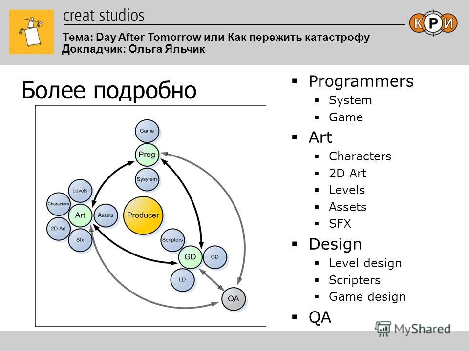Тема: Day After Tomorrow или Как пережить катастрофу Докладчик: Ольга Яльчик Более подробно Programmers System Game Art Characters 2D Art Levels Assets SFX Design Level design Scripters Game design QA