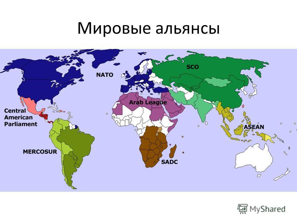 Мировые альянсы