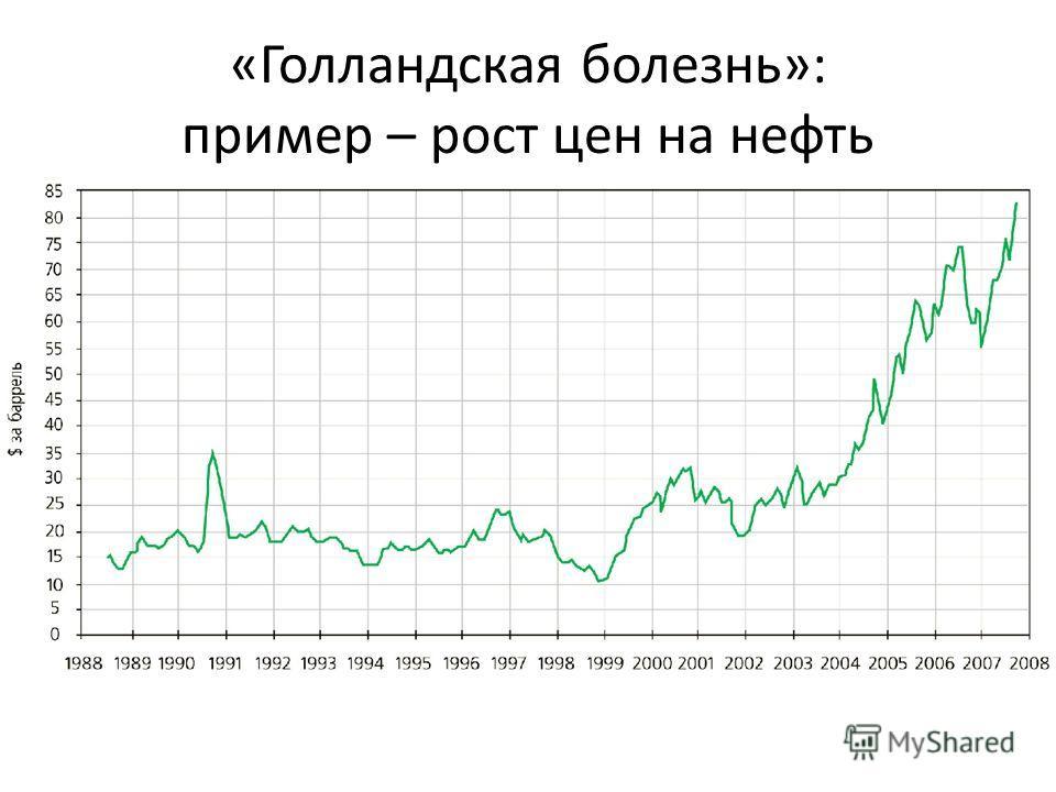 «Голландская болезнь»: пример – рост цен на нефть