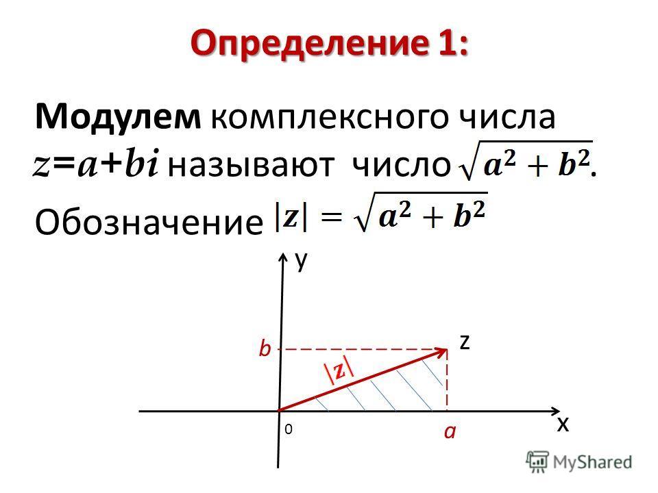 Определение 1: Модулем комплексного числа z=a+bi называют число. Обозначение z x y 0 a b