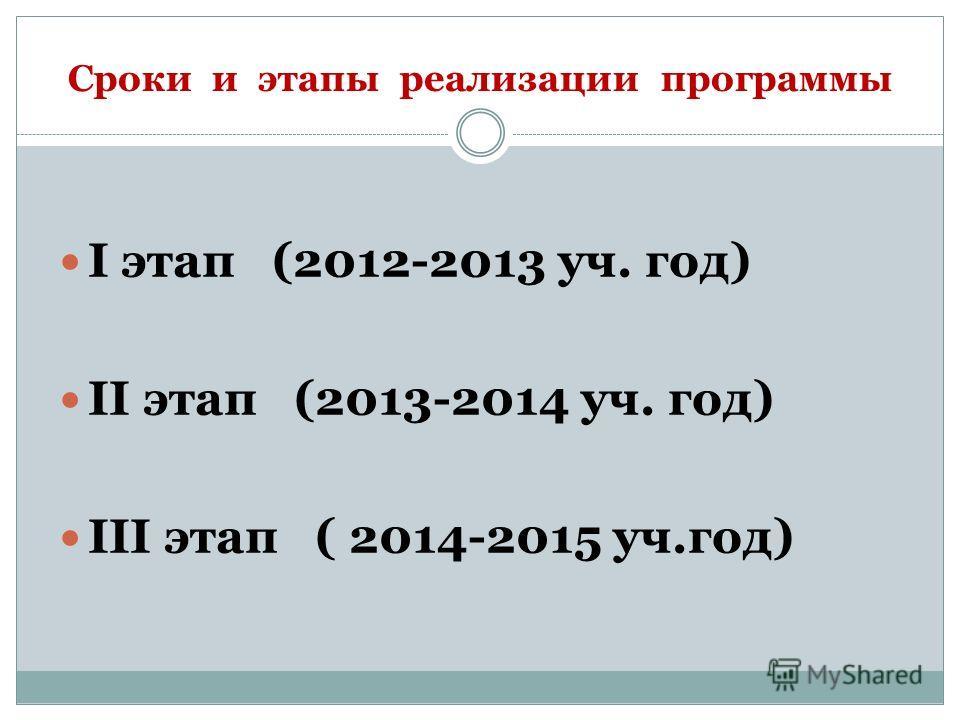 I этап (2012-2013 уч. год) II этап (2013-2014 уч. год) III этап ( 2014-2015 уч.год) Сроки и этапы реализации программы