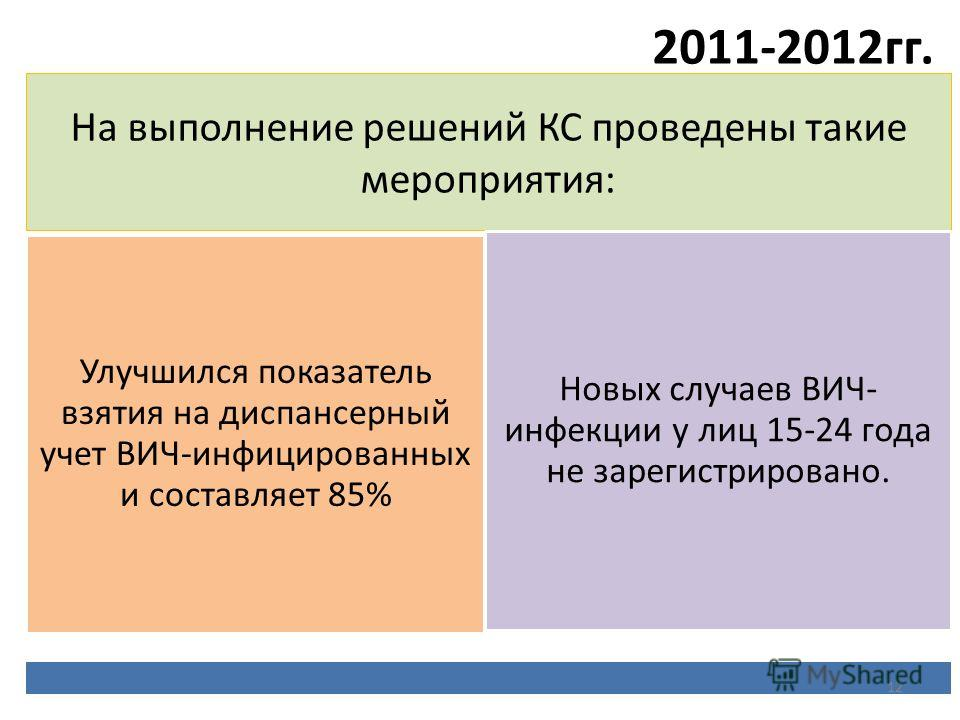2011-2012гг. На выполнение решений КС проведены такие мероприятия: Улучшился показатель взятия на диспансерный учет ВИЧ-инфицированных и составляет 85% Новых случаев ВИЧ- инфекции у лиц 15-24 года не зарегистрировано. 12