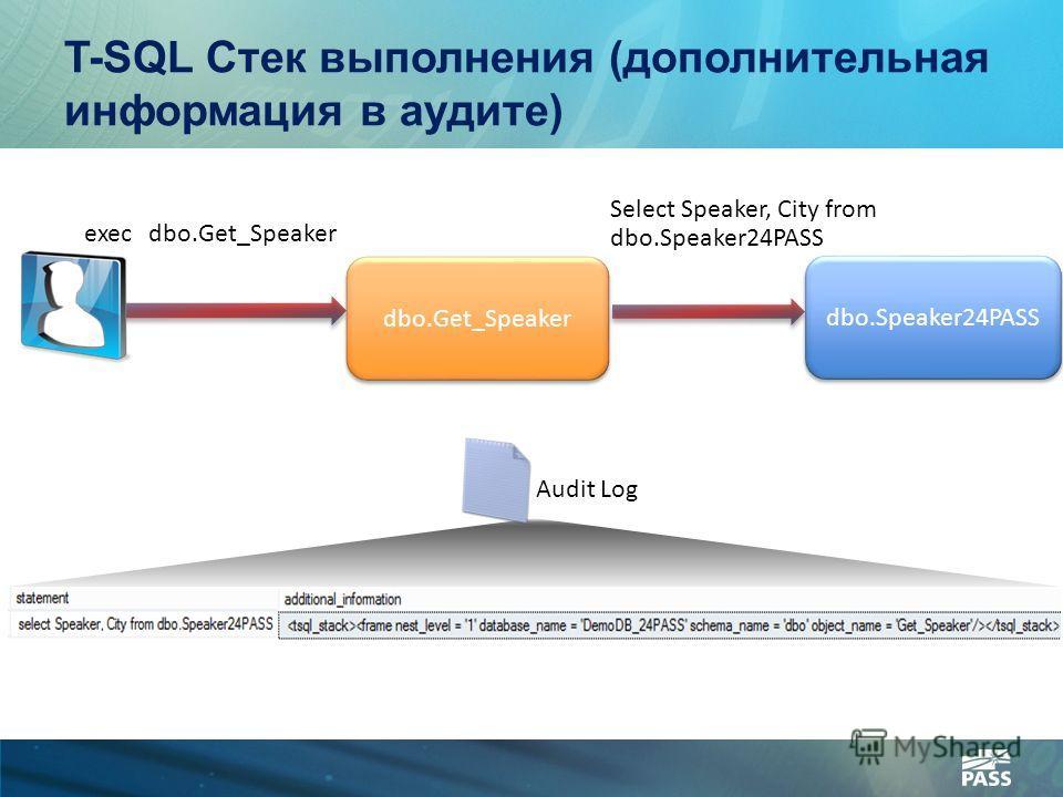 T-SQL Стек выполнения (дополнительная информация в аудите) Audit Log dbo.Get_Speaker dbo.Speaker24PASS exec dbo.Get_Speaker Select Speaker, City from dbo.Speaker24PASS