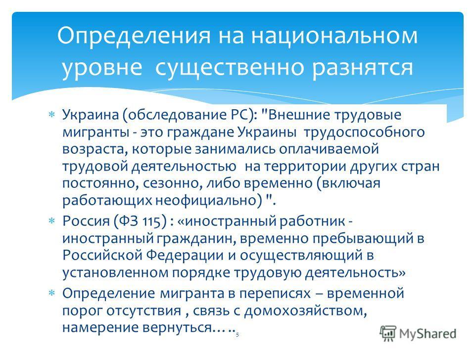 Украина (обследование РС):
