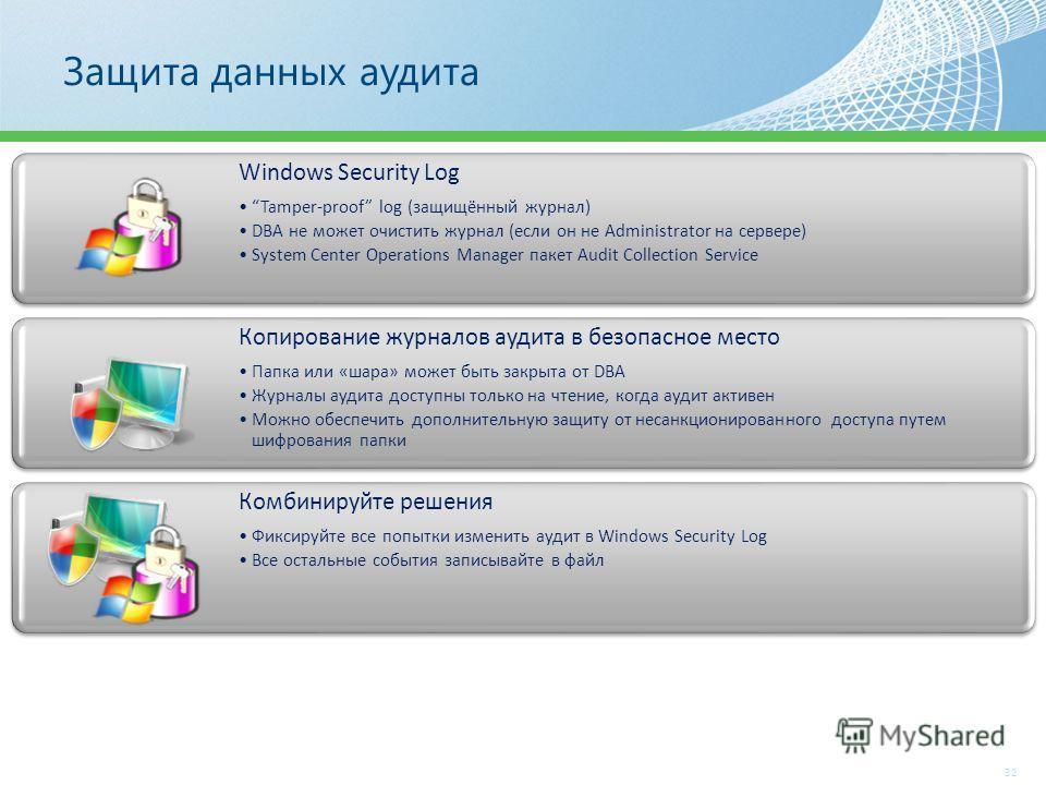 Защита данных аудита 32 Windows Security Log Tamper-proof log (защищённый журнал) DBA не может очистить журнал (если он не Administrator на сервере) System Center Operations Manager пакет Audit Collection Service Копирование журналов аудита в безопас