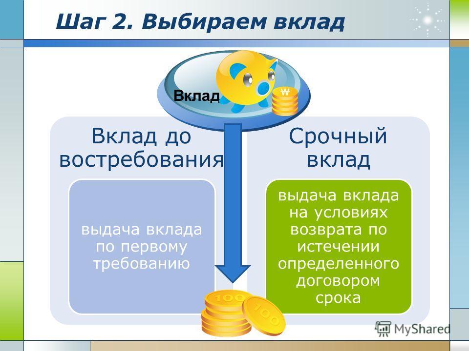 Вклад до востребования выдача вклада по первому требованию Срочный вклад выдача вклада на условиях возврата по истечении определенного договором срока Шаг 2. Выбираем вклад Вклад