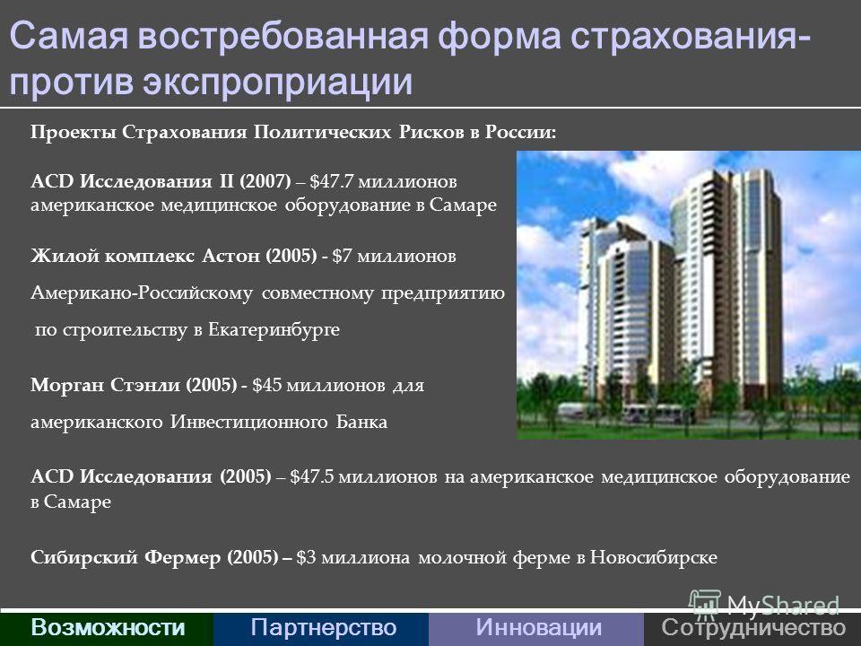 Самая востребованная форма страхования- против экспроприации ВозможностиПартнерствоИнновацииСотрудничество Проекты Страхования Политических Рисков в России: ACD Исследования II (2007) – $47.7 миллионов американское медицинское оборудование в Самаре Ж