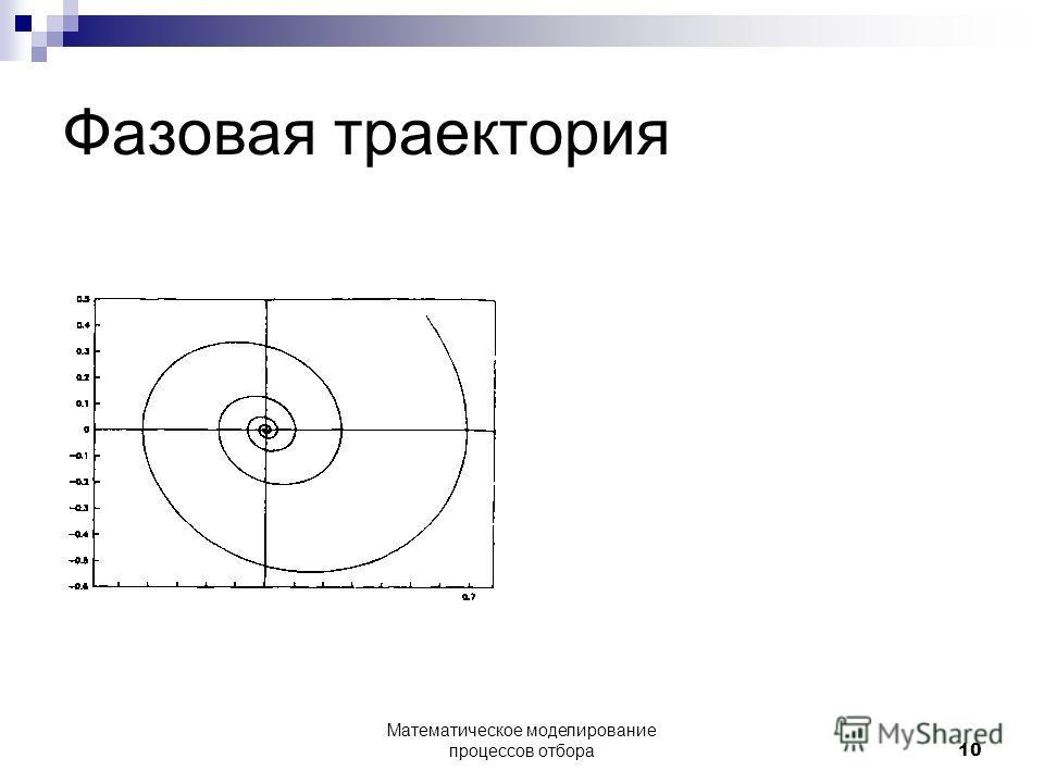 Фазовая траектория Математическое моделирование процессов отбора10