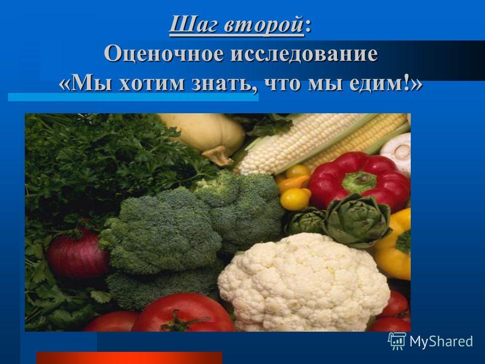 Шаг второй: Оценочное исследование «Мы хотим знать, что мы едим!»