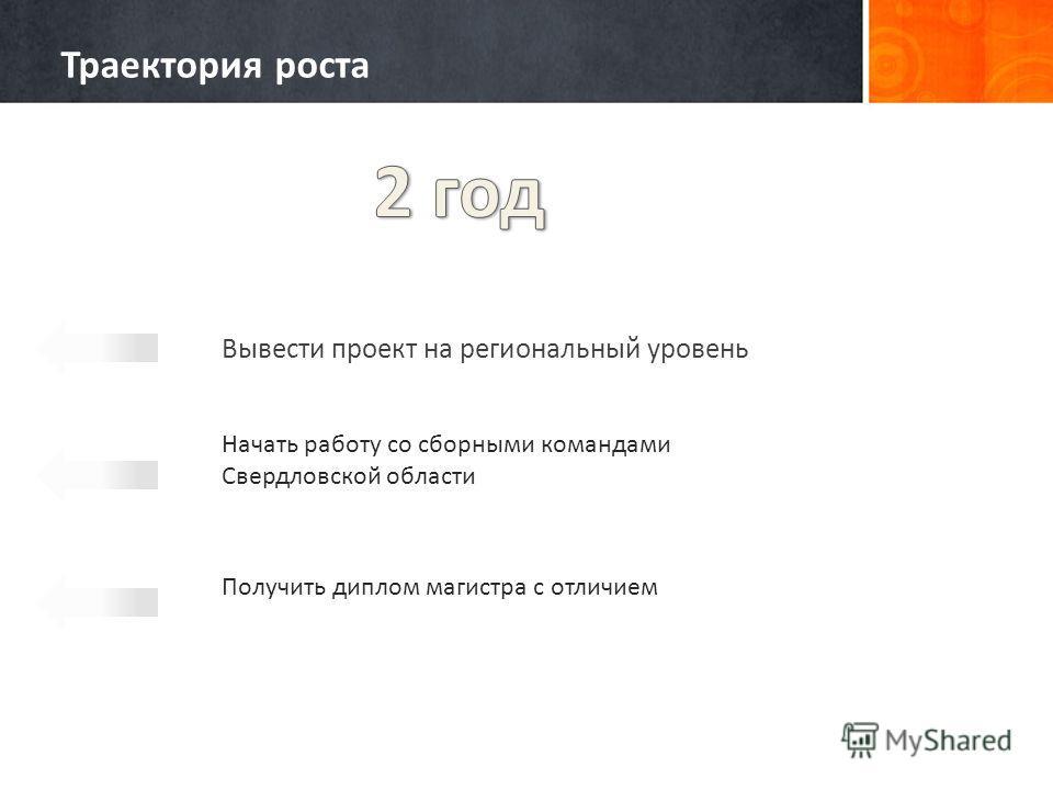 Вывести проект на региональный уровень Начать работу со сборными командами Свердловской области Получить диплом магистра с отличием Траектория роста