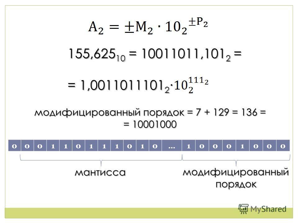 155,625 10 = 10011011,101 2 = = 1,0011011101 2 155,625 10 = 10011011,101 2 = = 1,0011011101 2 000110111010…10001000 модифицированный порядок = 7 + 129 = 136 = = 10001000 мантисса модифицированный порядок