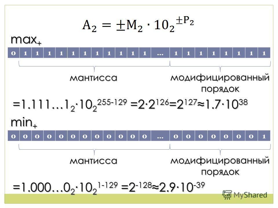 011111111111…11111111мантисса max + =1.111…1 2 10 2 255-129 =22 126 =2 127 1.710 38 000000000000…00000001мантисса модифицированный порядок min + =1.000…0 2 10 2 1-129 =2 -128 2.910 -39