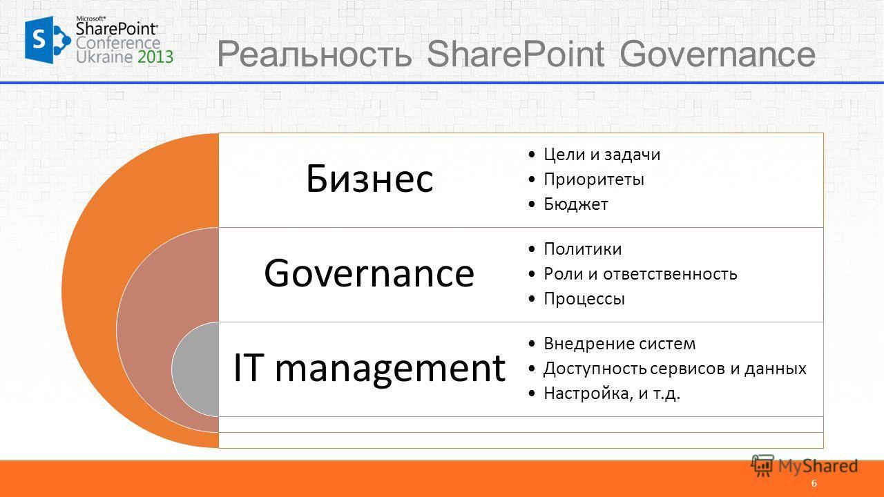 Реальность SharePoint Governance Бизнес Governance IT management Цели и задачи Приоритеты Бюджет Политики Роли и ответственность Процессы Внедрение систем Доступность сервисов и данных Настройка, и т.д. 6