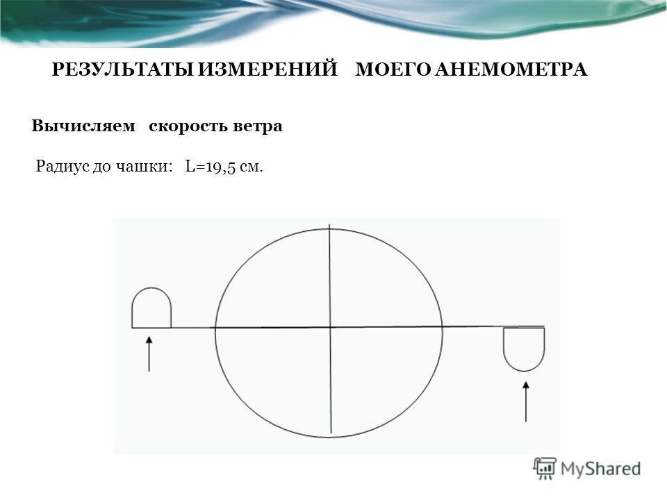 РЕЗУЛЬТАТЫ ИЗМЕРЕНИЙ МОЕГО АНЕМОМЕТРА Вычисляем скорость ветра Радиус до чашки: L=19,5 см.