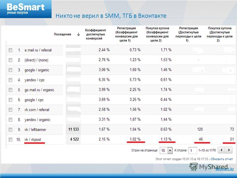Никто не верил в SMM, ТГБ в Вконтакте