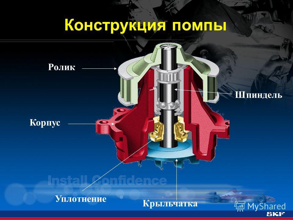 Ролик Корпус Крыльчатка Шпиндель Уплотнение Конструкция помпы