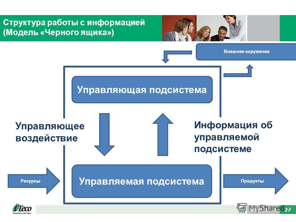 37 27 Структура работы с информацией (Модель «Черного ящика») Управляющая подсистема Управляемая подсистема РесурсыПродукты Внешнее окружение Управляющее воздействие Информация об управляемой подсистеме