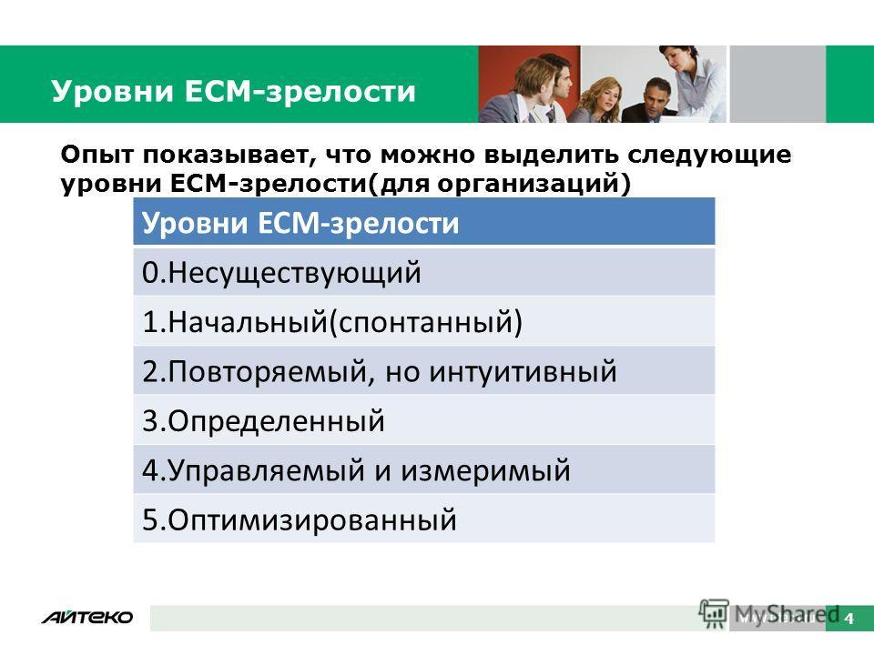 4 Уровни ECM-зрелости 4 4 0.Несуществующий 1.Начальный(спонтанный) 2.Повторяемый, но интуитивный 3.Определенный 4.Управляемый и измеримый 5.Оптимизированный Опыт показывает, что можно выделить следующие уровни ECM-зрелости(для организаций)