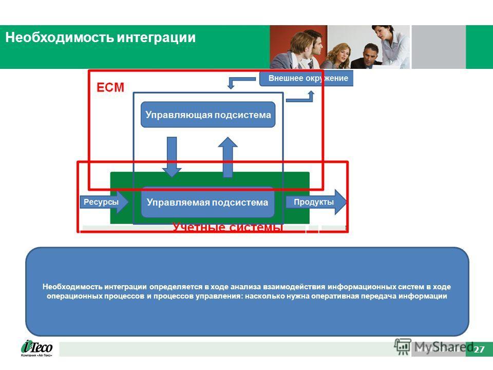 53 27 Необходимость интеграции Необходимость интеграции определяется в ходе анализа взаимодействия информационных систем в ходе операционных процессов и процессов управления: насколько нужна оперативная передача информации