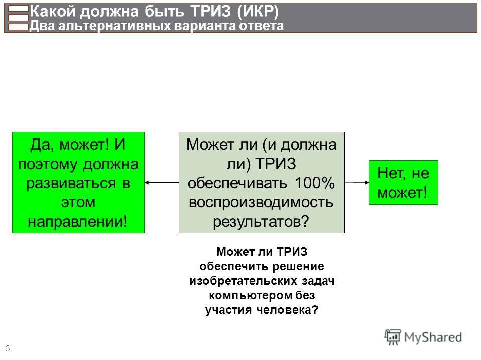 3 Какой должна быть ТРИЗ (ИКР) Два альтернативных варианта ответа Может ли (и должна ли) ТРИЗ обеспечивать 100% воспроизводимость результатов? Да, может! И поэтому должна развиваться в этом направлении! Нет, не может! Может ли ТРИЗ обеспечить решение