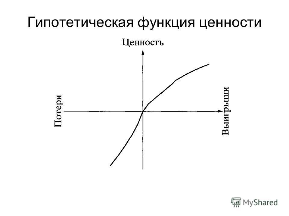 Гипотетическая функция ценности
